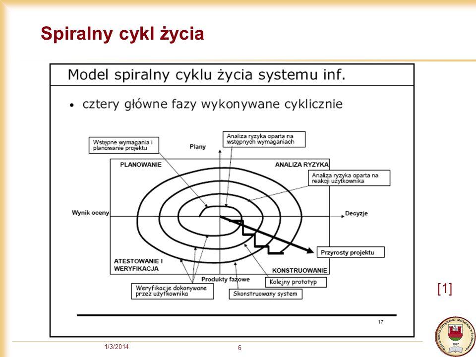 Spiralny cykl życia [1] 3/26/2017